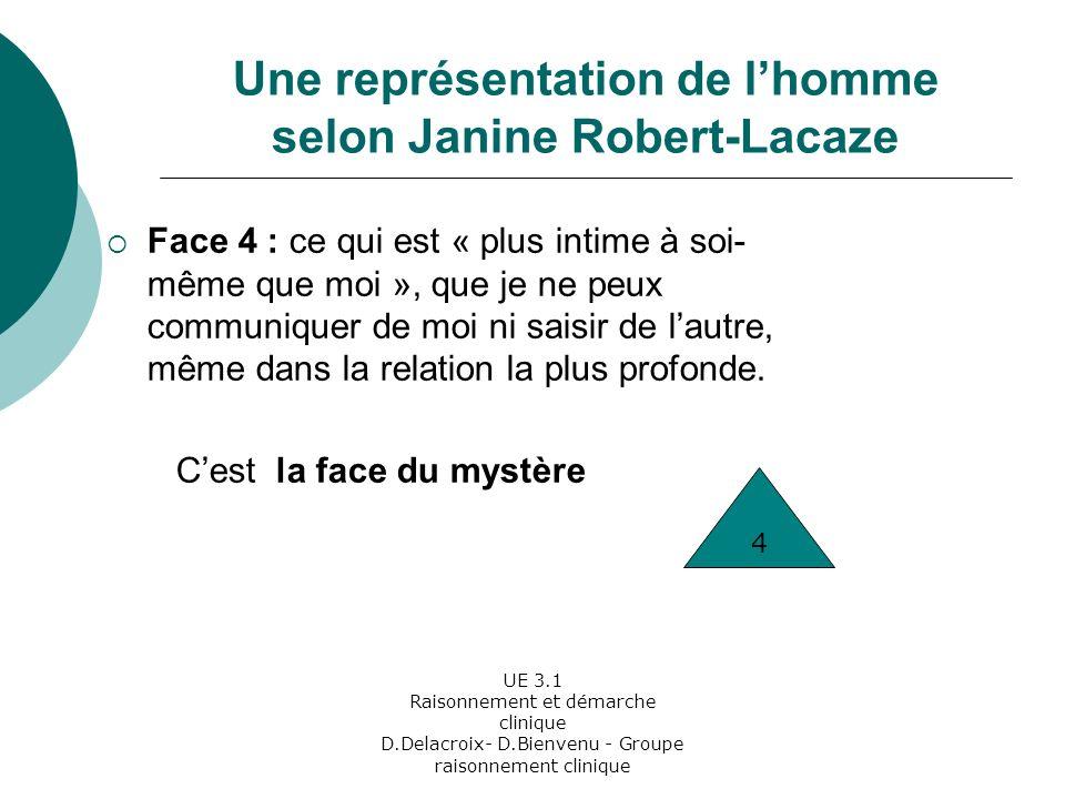 Une représentation de l'homme selon Janine Robert-Lacaze