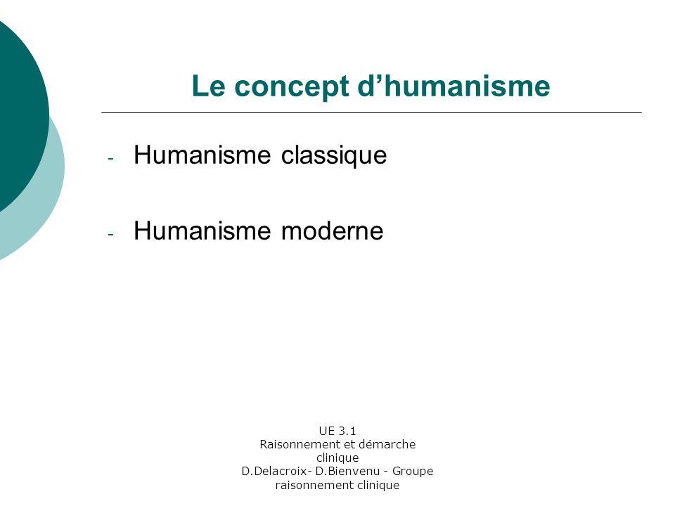 Le concept d'humanisme