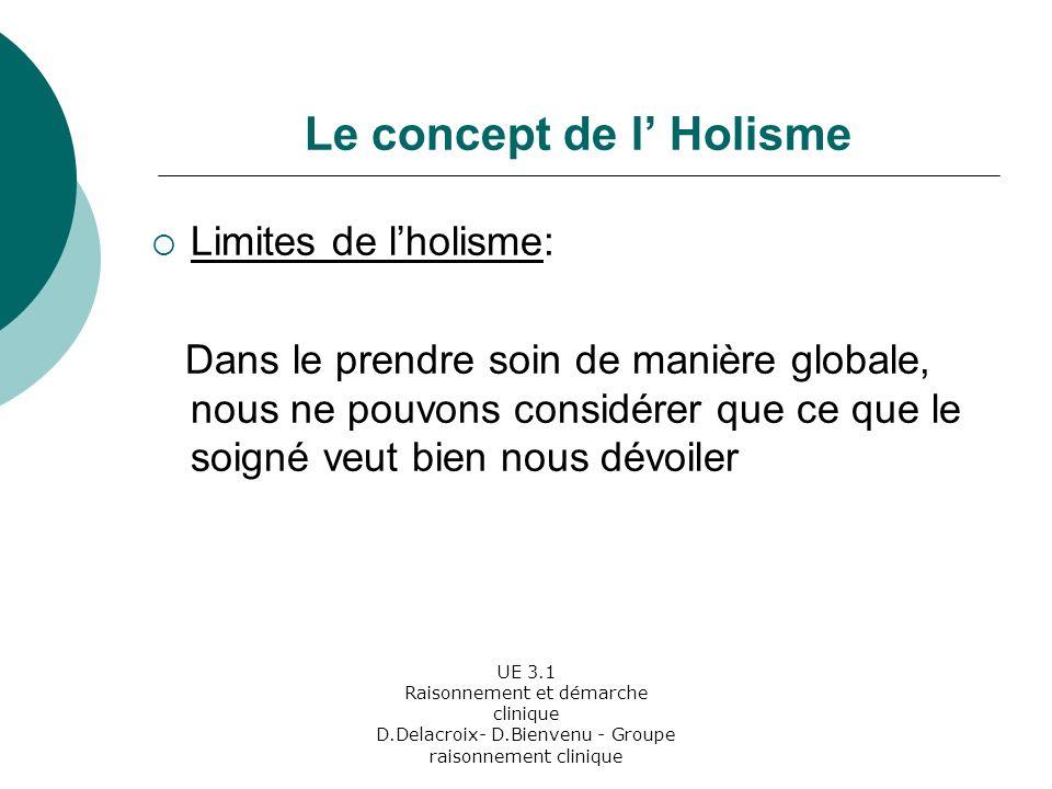 Le concept de l' Holisme