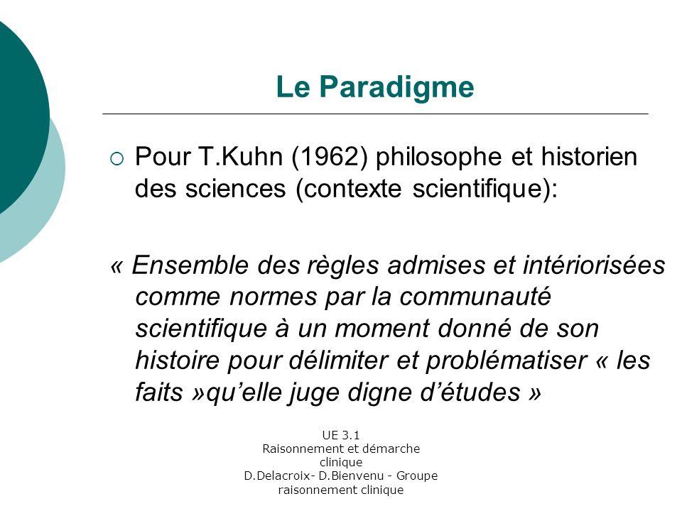 Le Paradigme Pour T.Kuhn (1962) philosophe et historien des sciences (contexte scientifique):