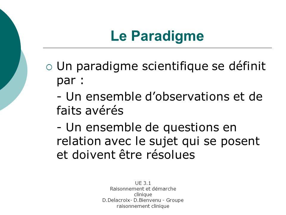Le Paradigme Un paradigme scientifique se définit par :