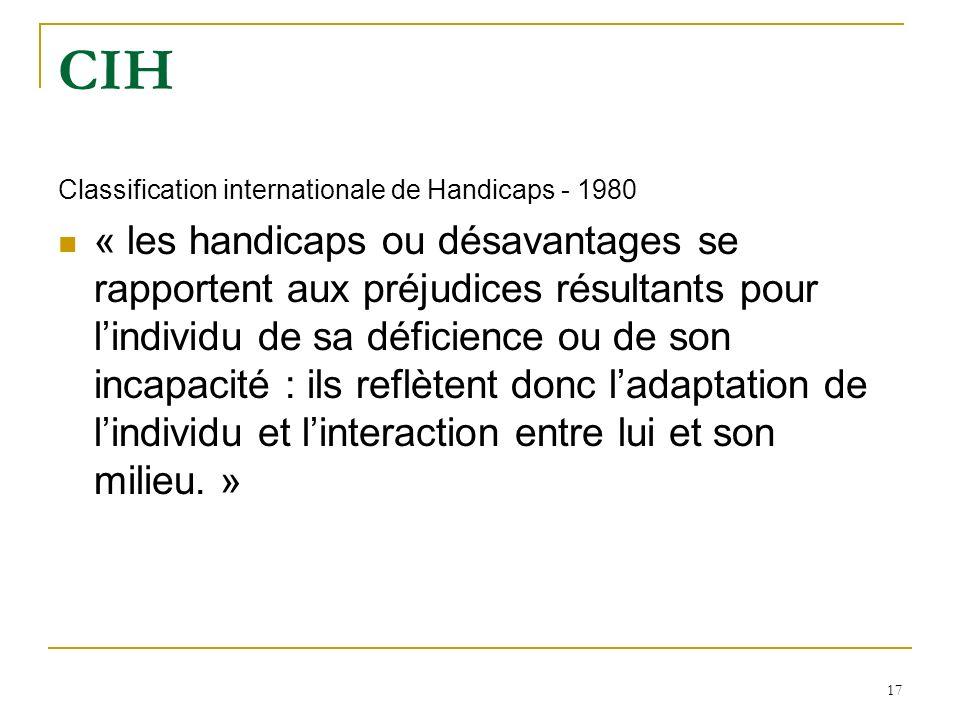 CIHClassification internationale de Handicaps - 1980.