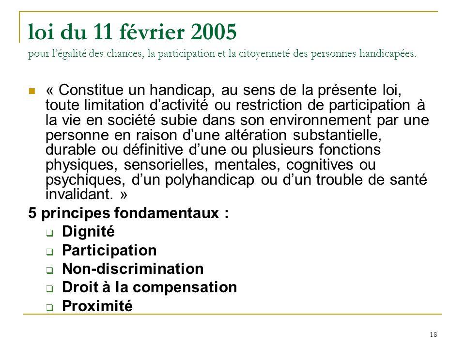 loi du 11 février 2005 pour l'égalité des chances, la participation et la citoyenneté des personnes handicapées.