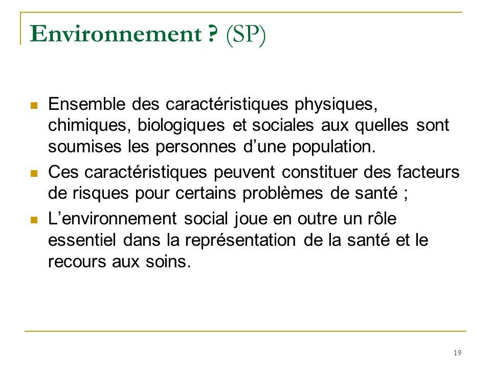 Environnement (SP)