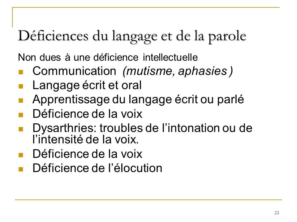 Déficiences du langage et de la parole
