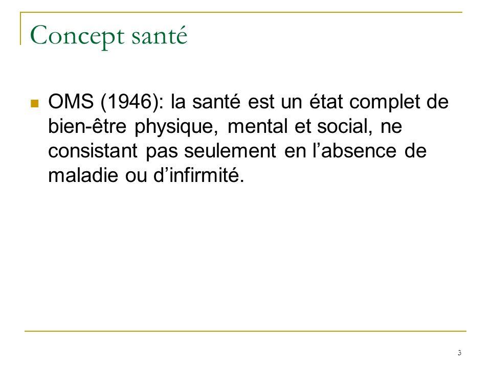 Concept santé