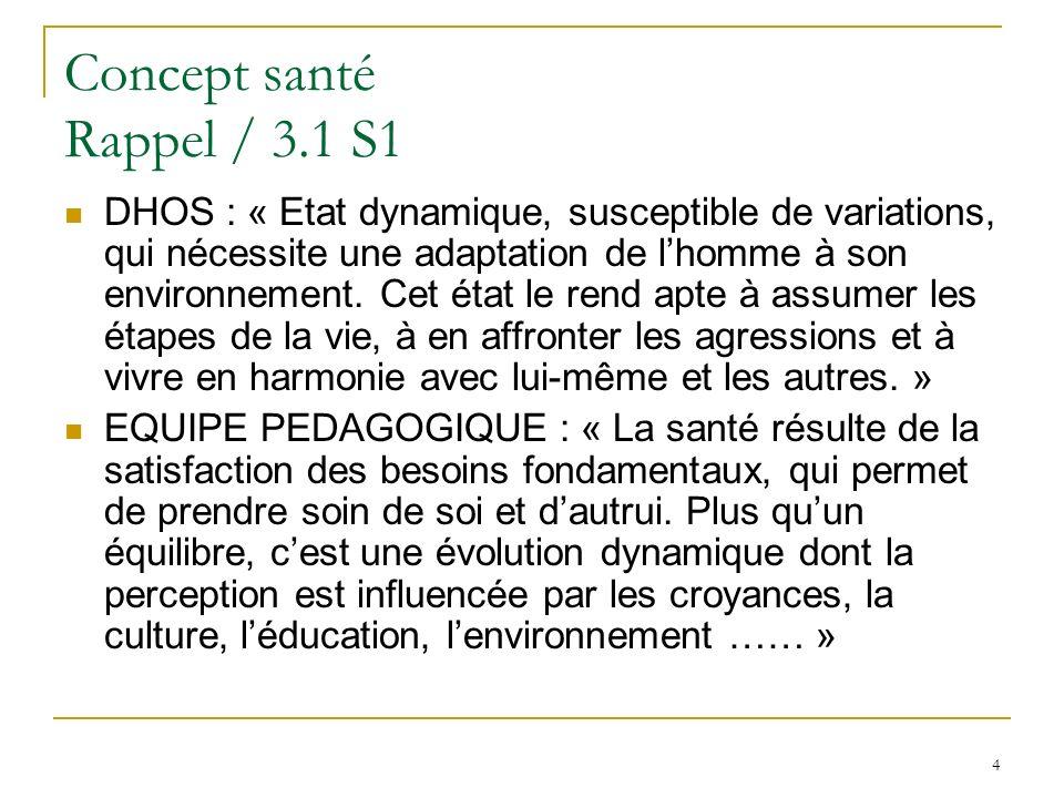 Concept santé Rappel / 3.1 S1