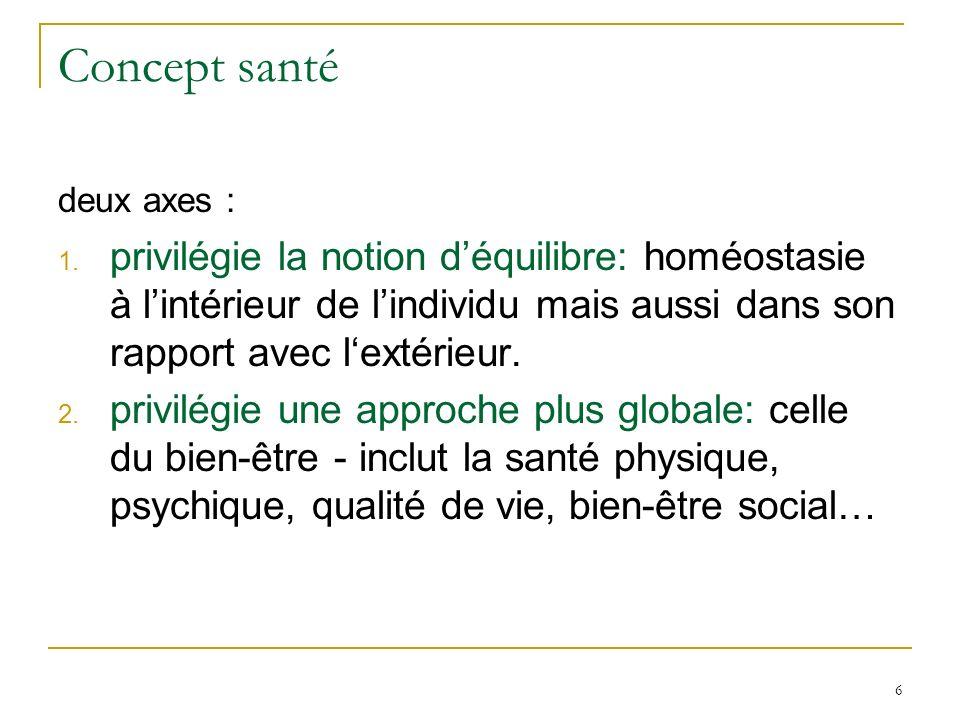 Concept santédeux axes : privilégie la notion d'équilibre: homéostasie à l'intérieur de l'individu mais aussi dans son rapport avec l'extérieur.