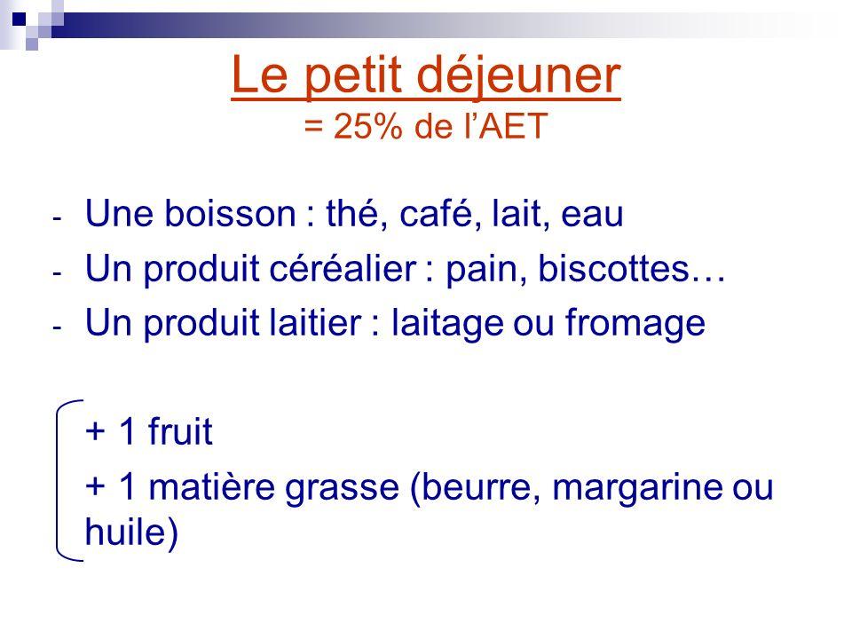 Le petit déjeuner = 25% de l'AET