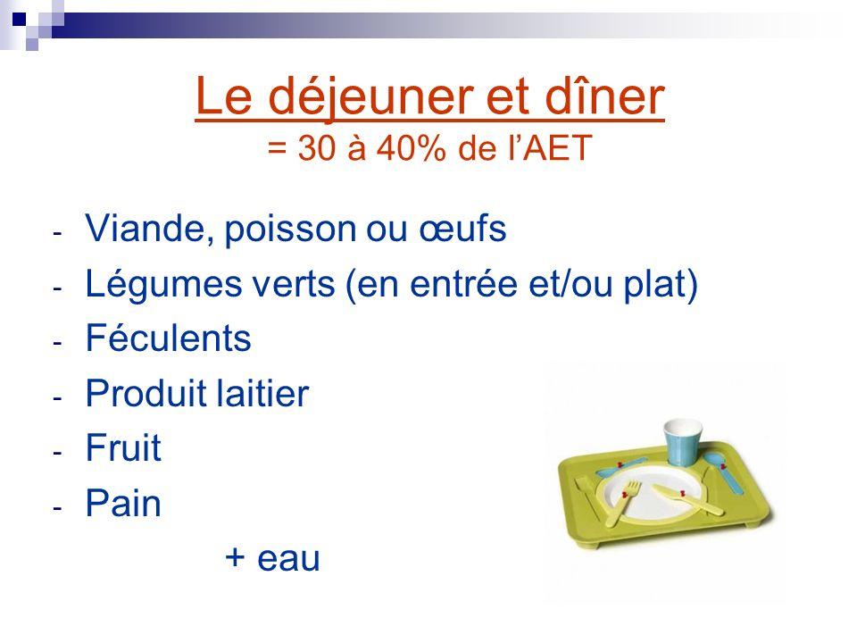 Le déjeuner et dîner = 30 à 40% de l'AET