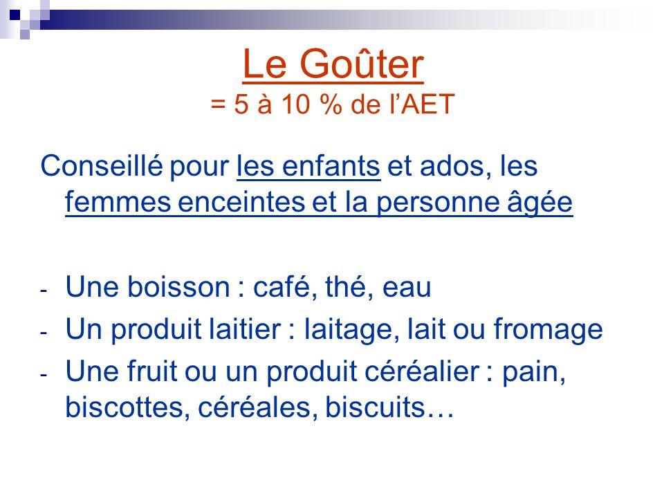 Le Goûter = 5 à 10 % de l'AET Conseillé pour les enfants et ados, les femmes enceintes et la personne âgée.