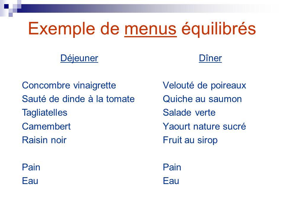 Exemple de menus équilibrés