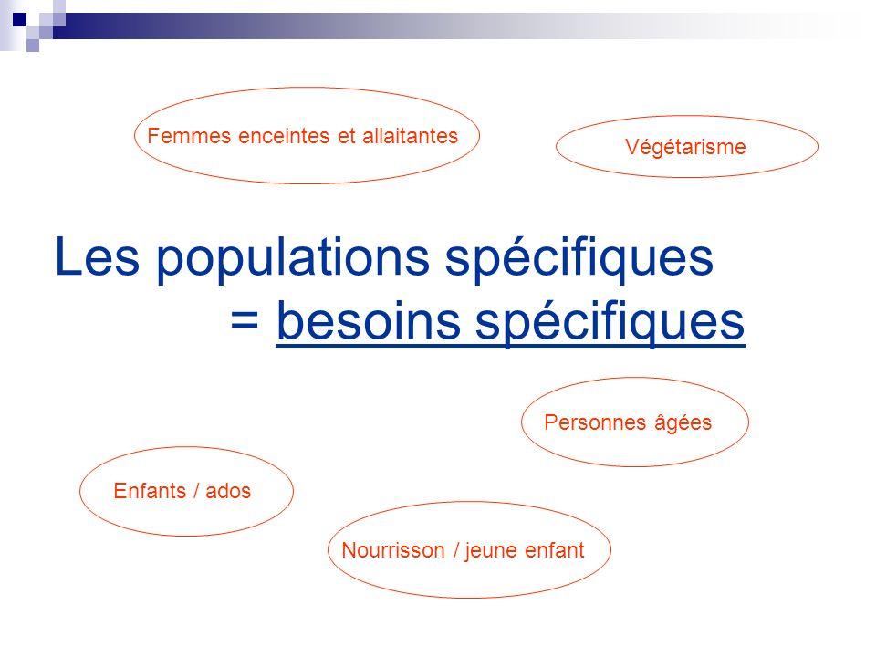 Les populations spécifiques = besoins spécifiques