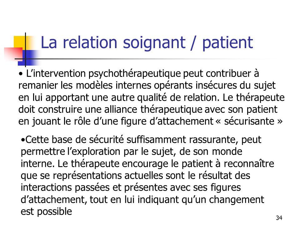 La relation soignant / patient