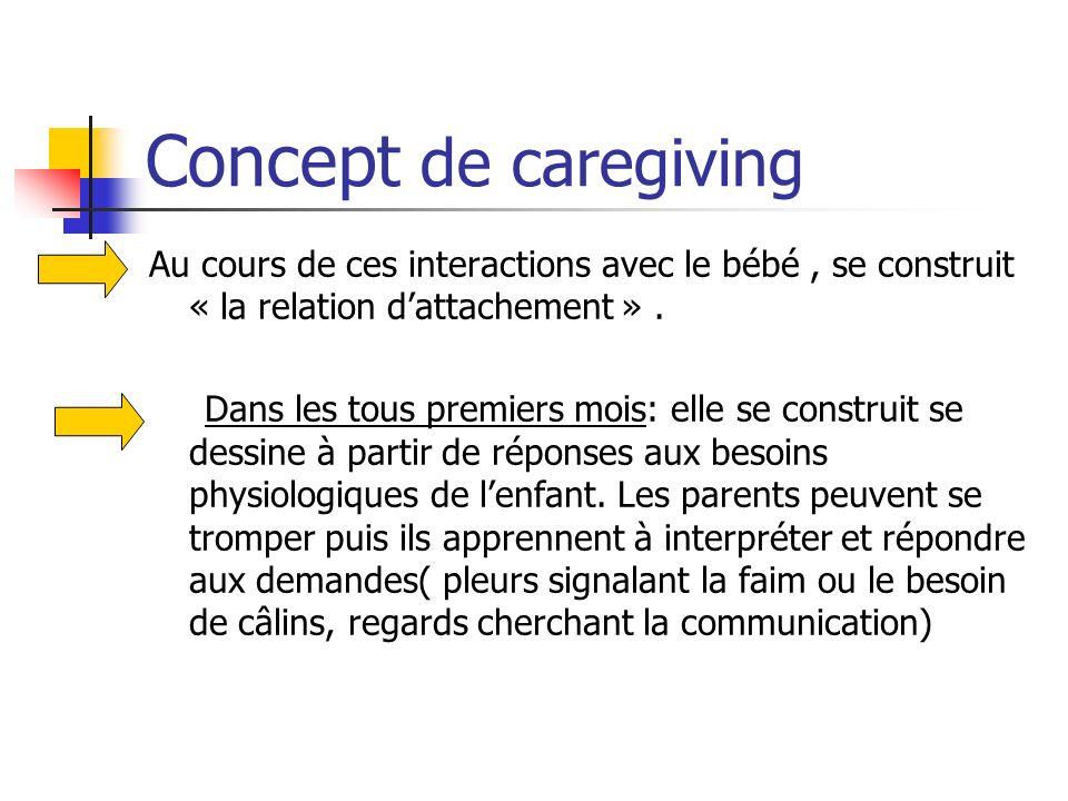 Concept de caregiving Au cours de ces interactions avec le bébé , se construit « la relation d'attachement » .