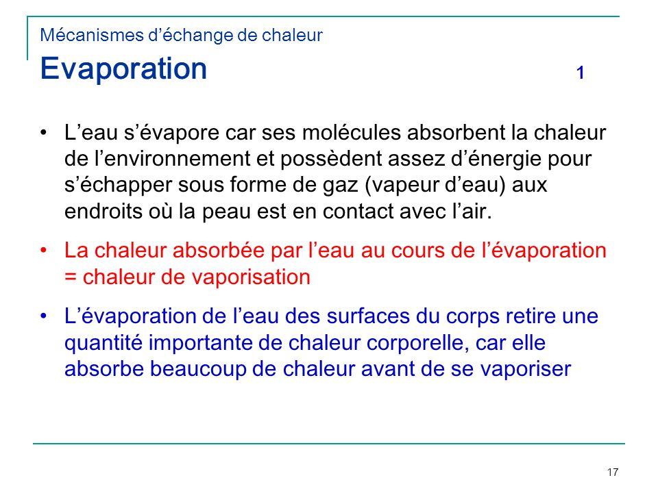 Mécanismes d'échange de chaleur Evaporation 1
