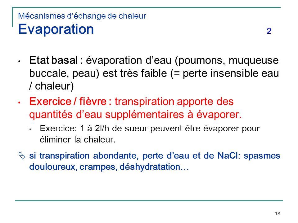 Mécanismes d'échange de chaleur Evaporation 2