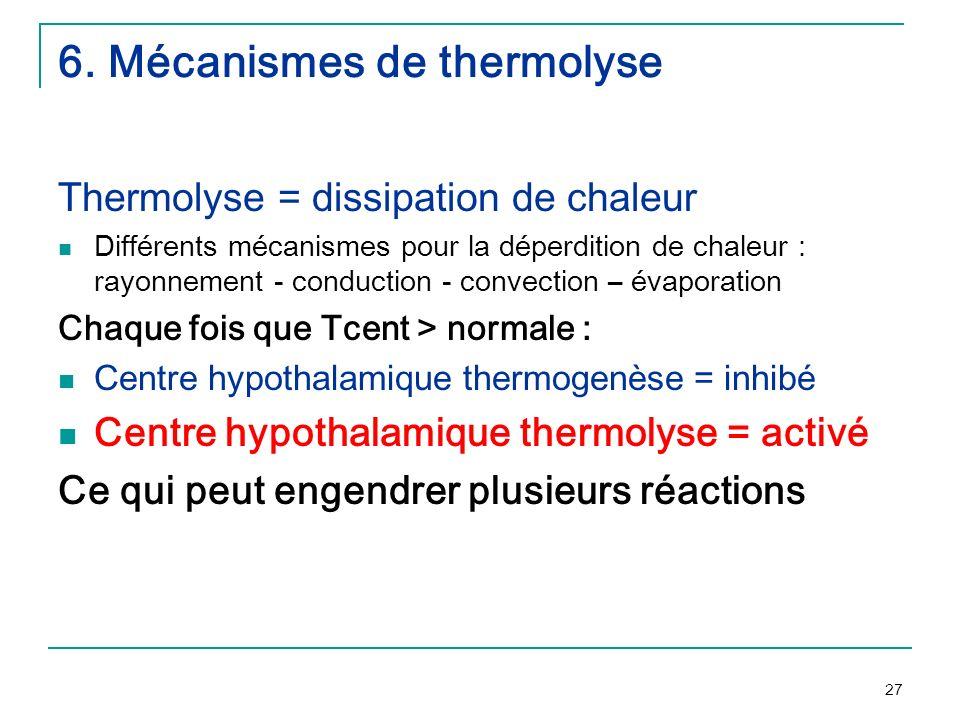 6. Mécanismes de thermolyse