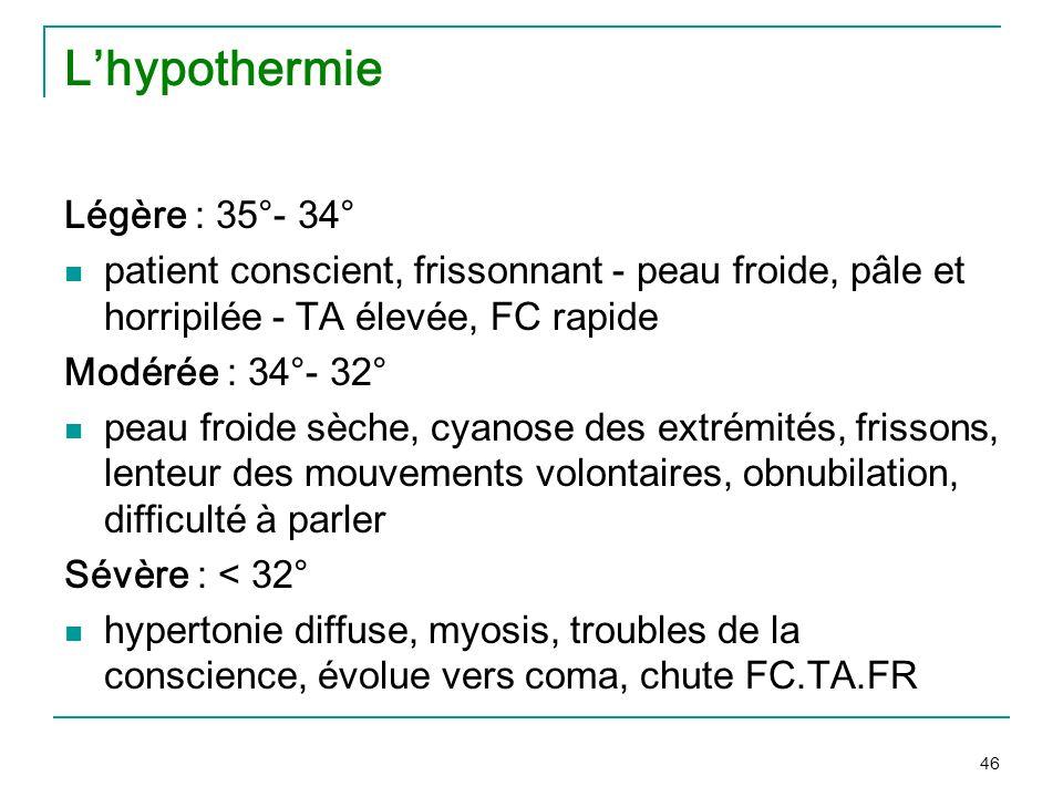 L'hypothermie Légère : 35°- 34°