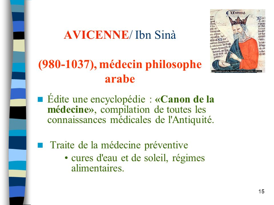 AVICENNE/ Ibn Sinà (980-1037), médecin philosophe arabe