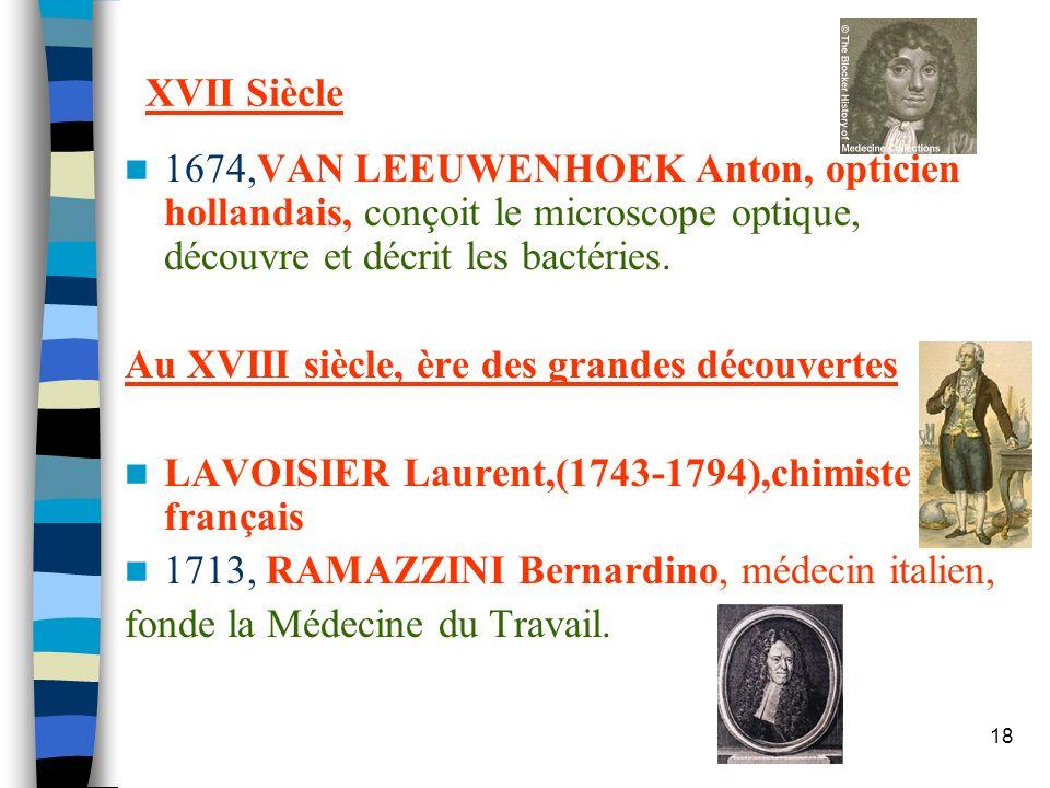 XVII Siècle 1674,VAN LEEUWENHOEK Anton, opticien hollandais, conçoit le microscope optique, découvre et décrit les bactéries.