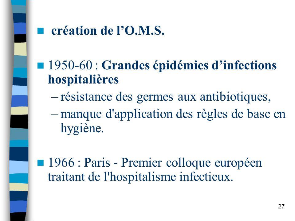 création de l'O.M.S. 1950-60 : Grandes épidémies d'infections hospitalières. résistance des germes aux antibiotiques,