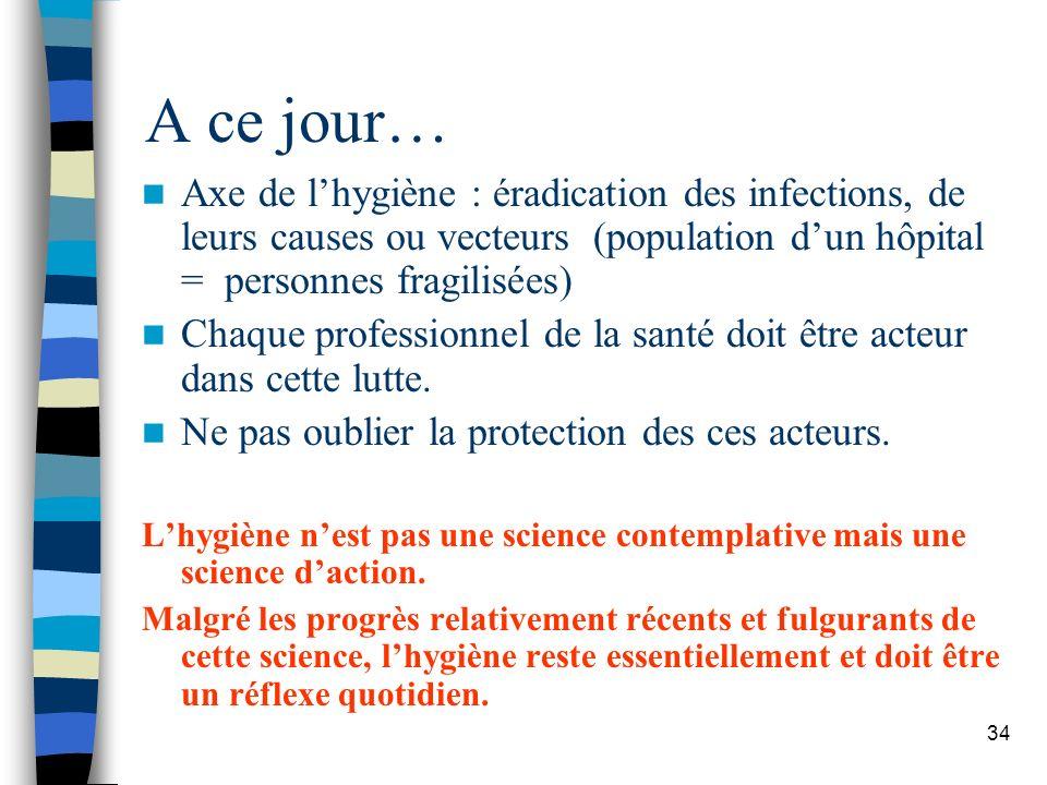 A ce jour… Axe de l'hygiène : éradication des infections, de leurs causes ou vecteurs (population d'un hôpital = personnes fragilisées)