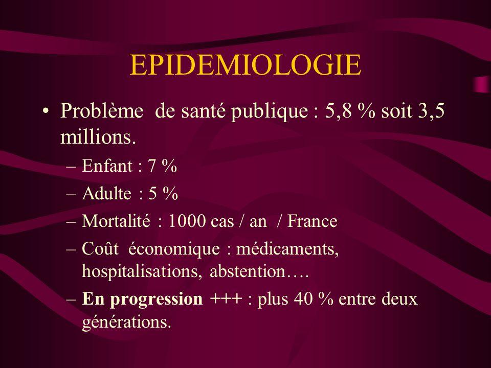 EPIDEMIOLOGIE Problème de santé publique : 5,8 % soit 3,5 millions.