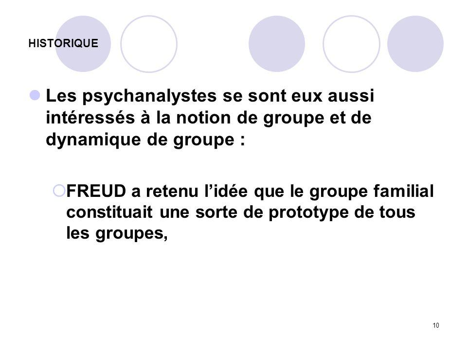 HISTORIQUE Les psychanalystes se sont eux aussi intéressés à la notion de groupe et de dynamique de groupe :