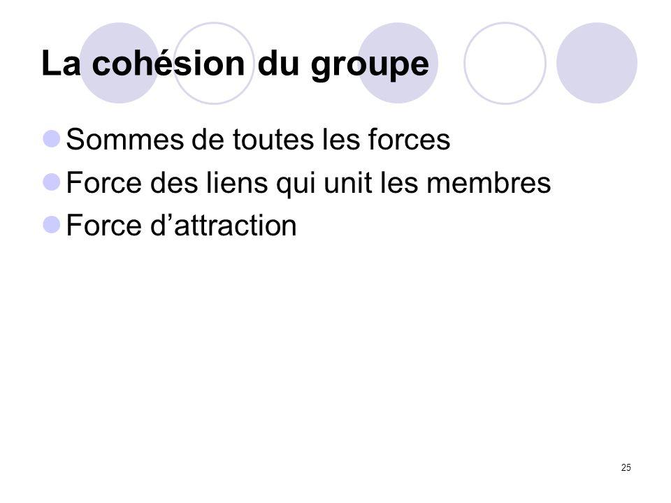 La cohésion du groupe Sommes de toutes les forces