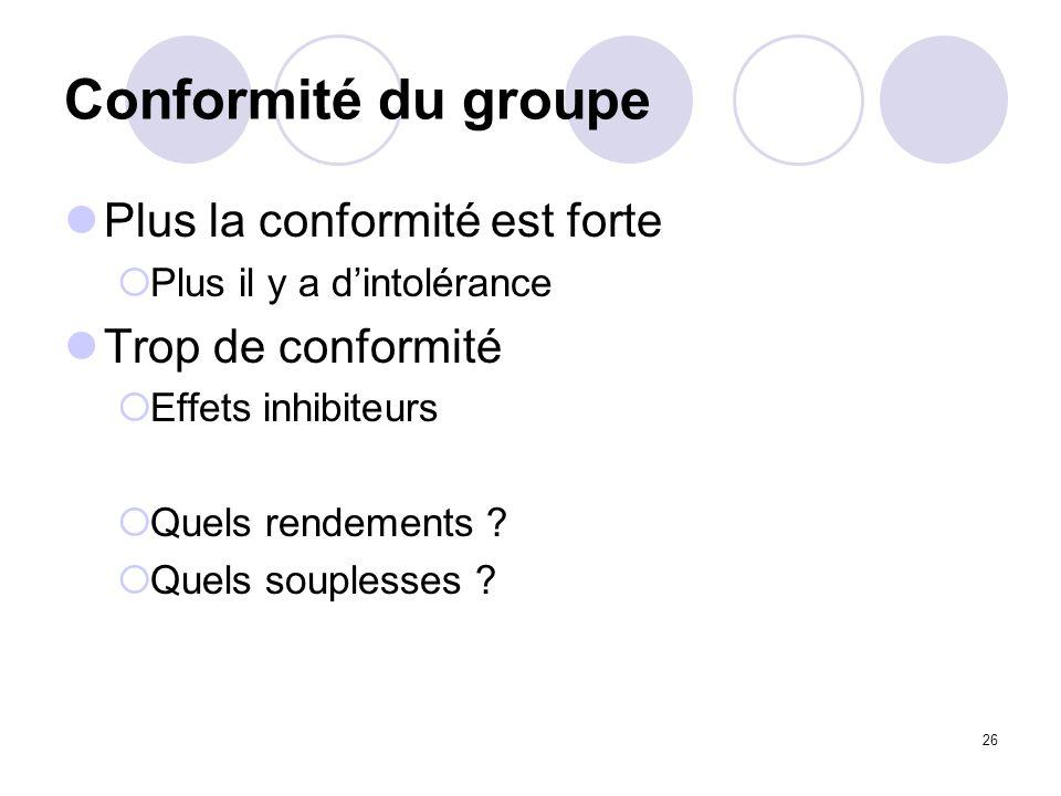 Conformité du groupe Plus la conformité est forte Trop de conformité