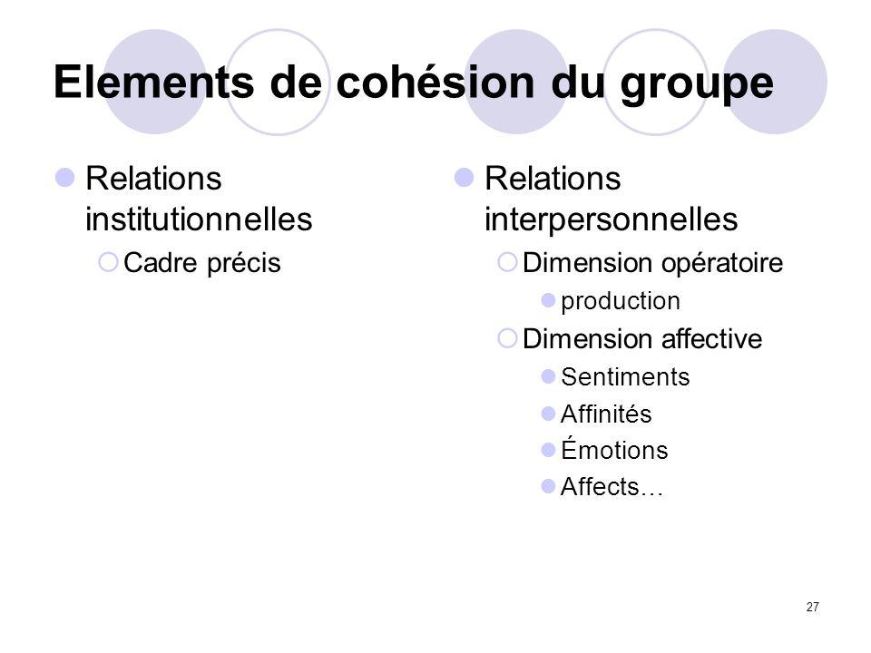Elements de cohésion du groupe