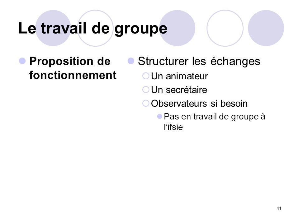 Le travail de groupe Proposition de fonctionnement