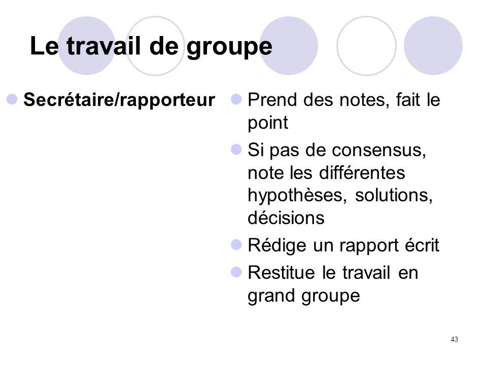 Le travail de groupe Secrétaire/rapporteur
