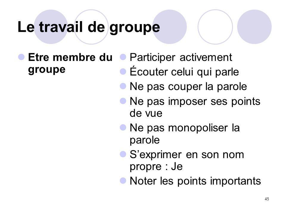 Le travail de groupe Etre membre du groupe Participer activement