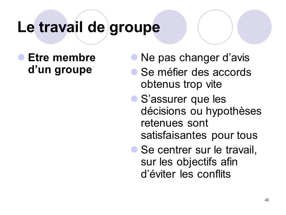 Le travail de groupe Etre membre d'un groupe Ne pas changer d'avis