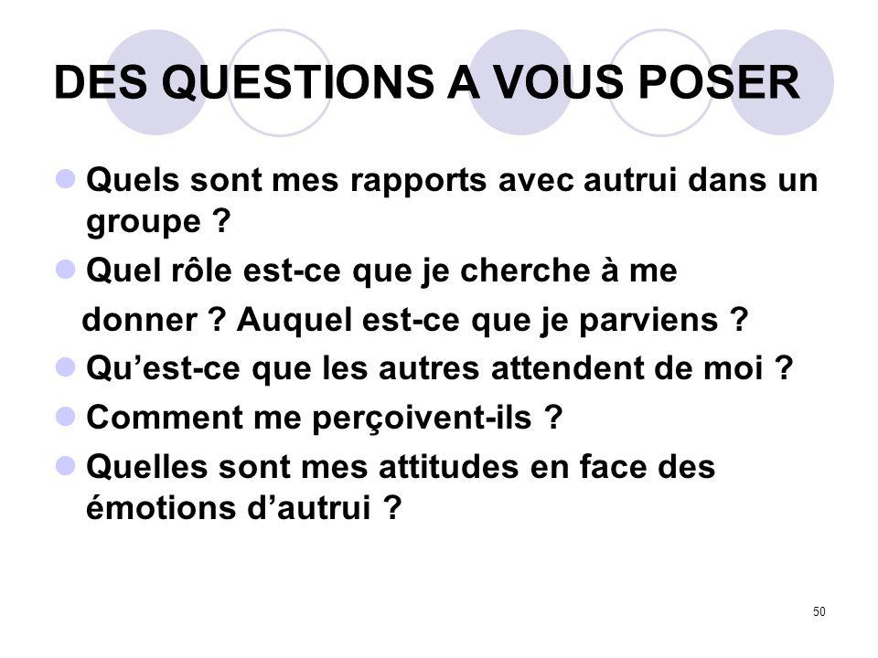 DES QUESTIONS A VOUS POSER