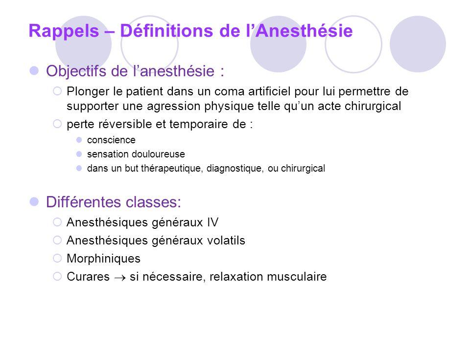 Rappels – Définitions de l'Anesthésie