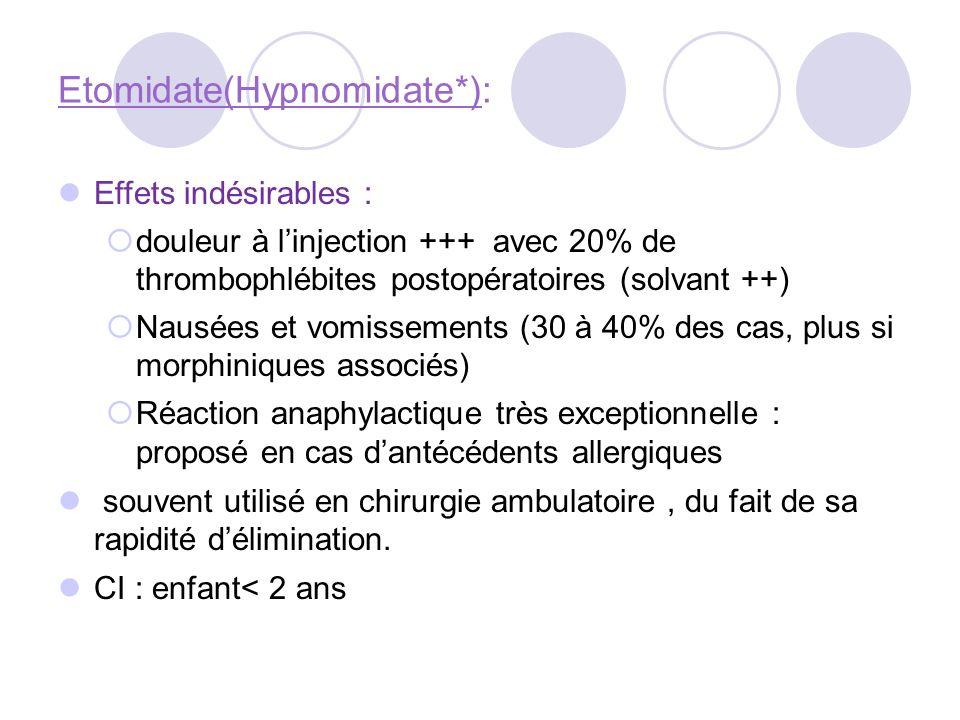Etomidate(Hypnomidate*):