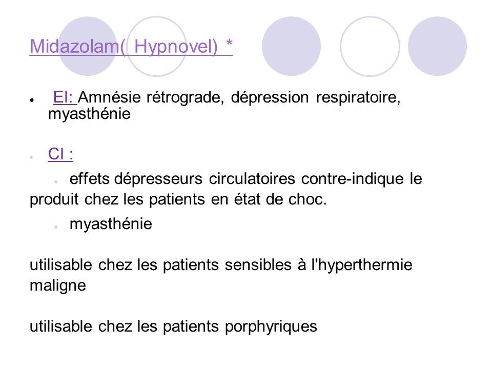 Midazolam( Hypnovel) *