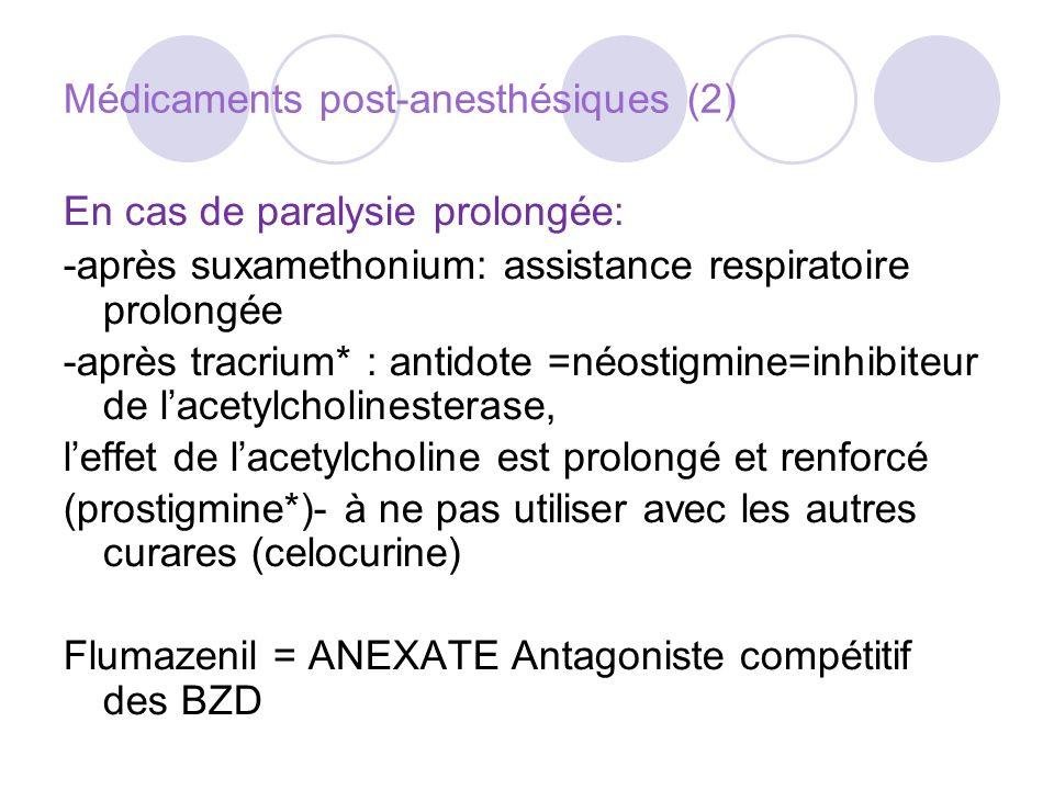 Médicaments post-anesthésiques (2)