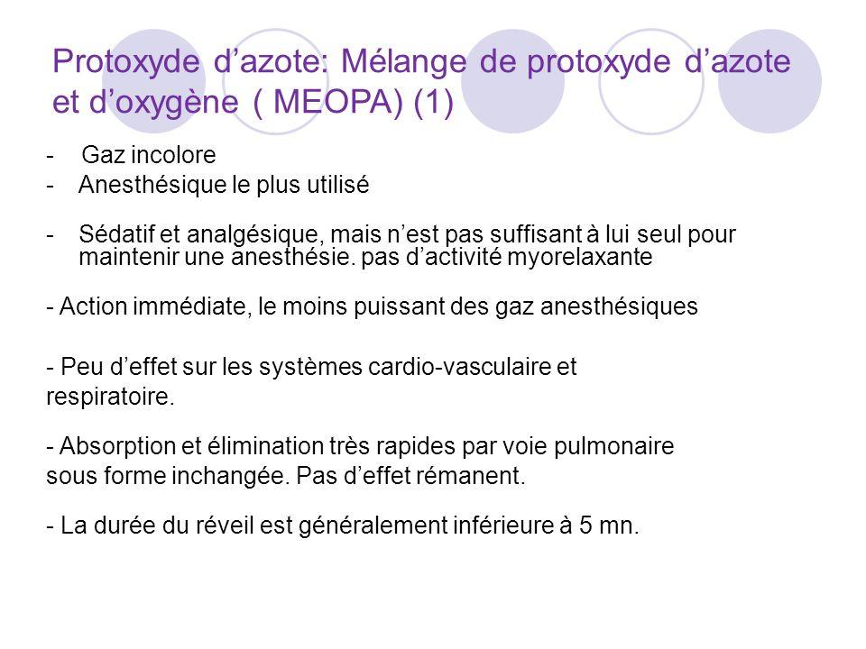 Protoxyde d'azote: Mélange de protoxyde d'azote et d'oxygène ( MEOPA) (1)