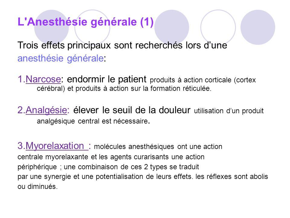 L Anesthésie générale (1)