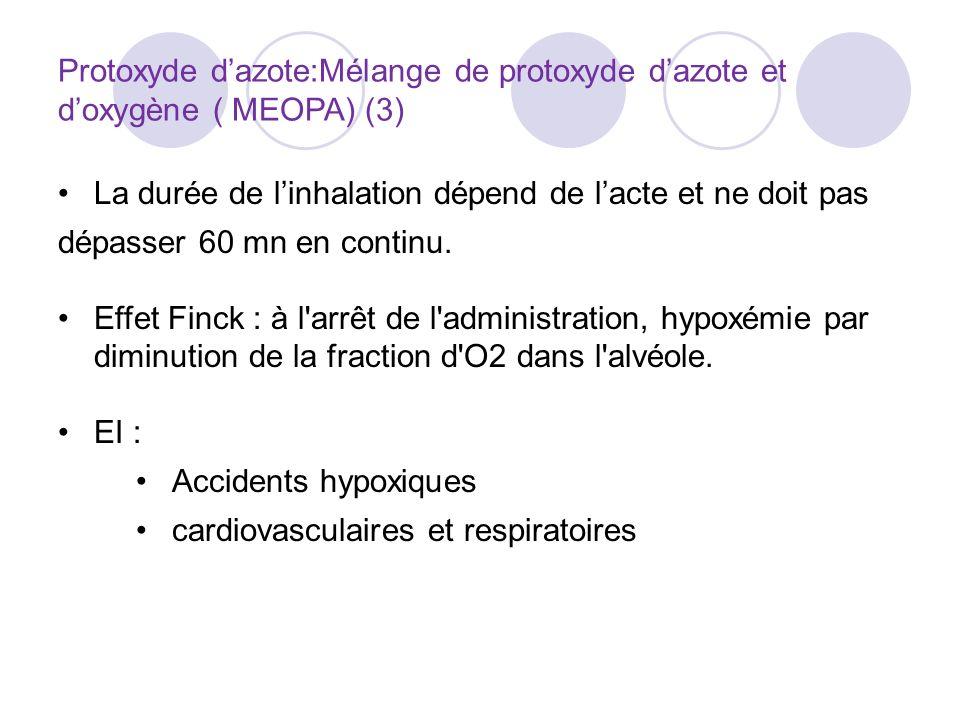 Protoxyde d'azote:Mélange de protoxyde d'azote et d'oxygène ( MEOPA) (3)