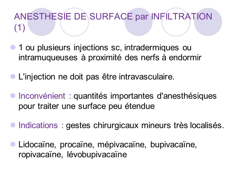 ANESTHESIE DE SURFACE par INFILTRATION (1)