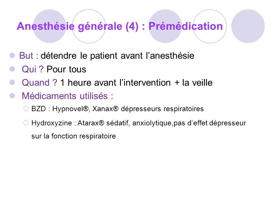Anesthésie générale (4) : Prémédication