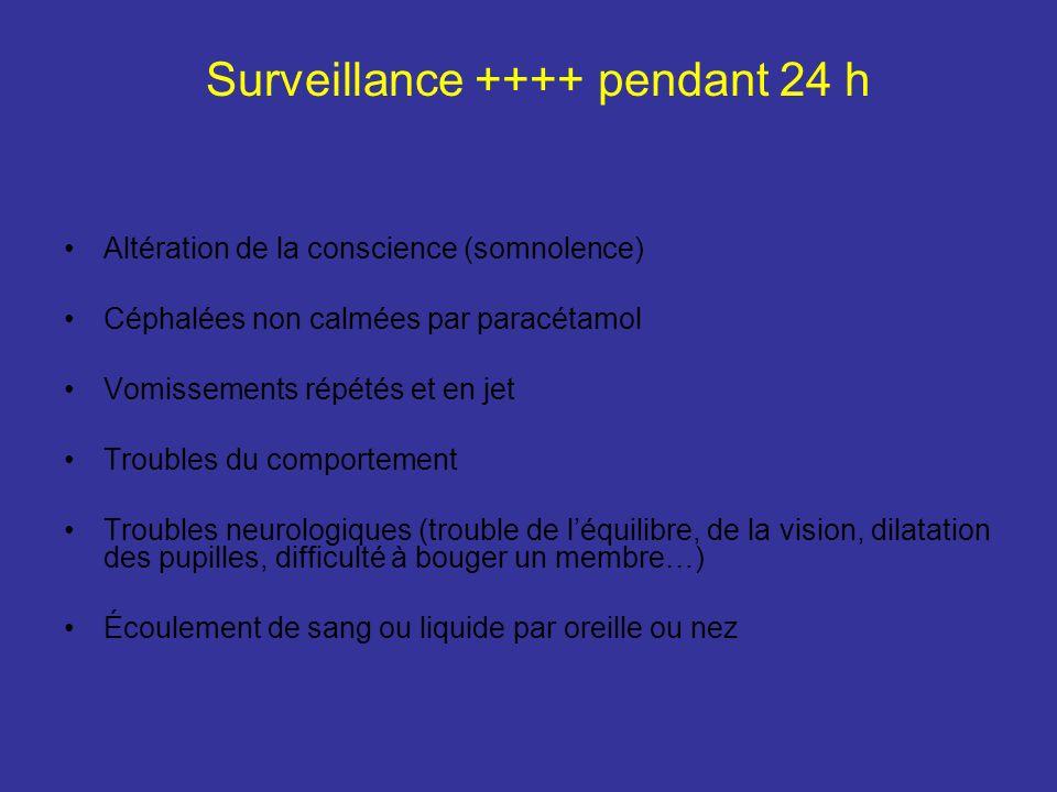 Surveillance ++++ pendant 24 h