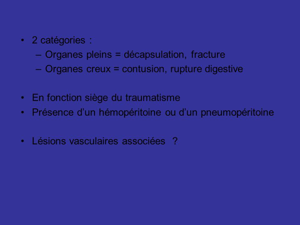 2 catégories : Organes pleins = décapsulation, fracture. Organes creux = contusion, rupture digestive.
