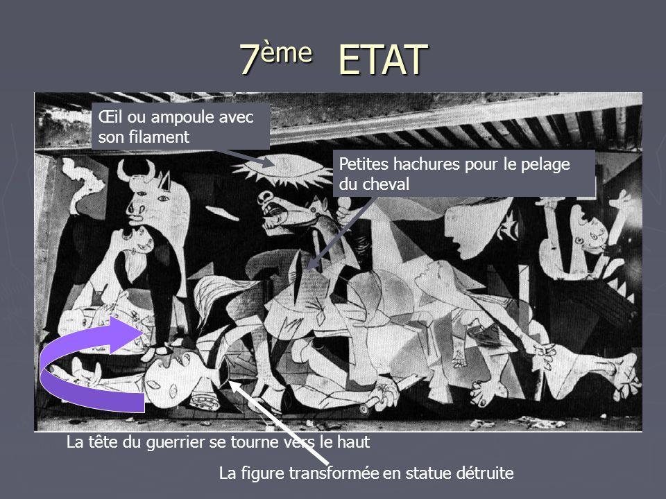 7ème ETAT Œil ou ampoule avec son filament