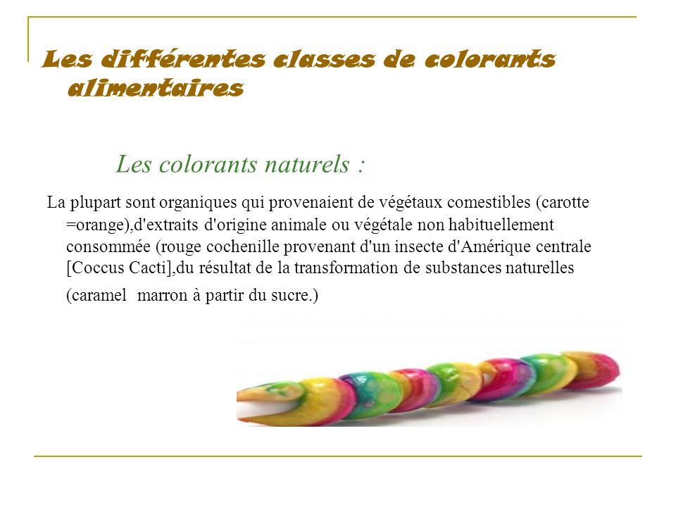 Les colorants naturels :